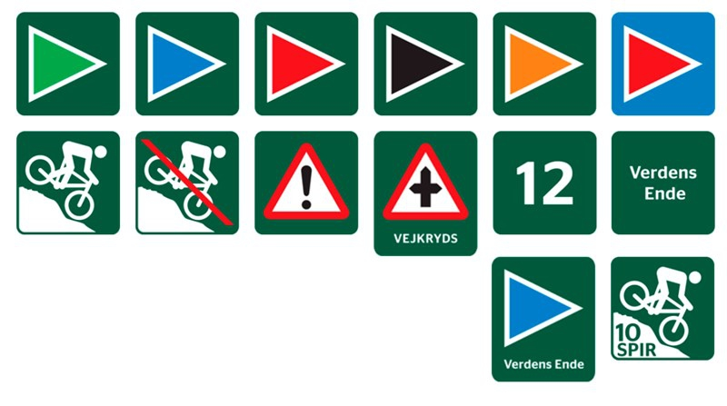 Med et fælles skiltedesign skal sikkerheden øges i mountainbikesporten, så alle ryttere nemt kan se, hvad det enkelte spor kræver af dem.